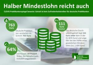 Clevis_Infografik_Mindestlohn_39L