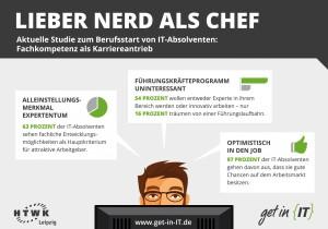 Pressegrafik_getinIT_Lieber-Nerd-als-Chef_RGB