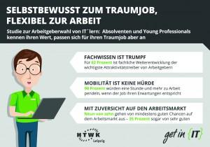 2016-09_pressegrafik_selbstbewusst-zum-traumjob_300dpi_cmyk